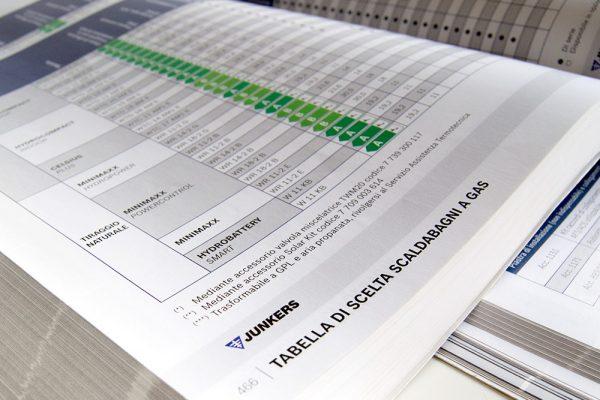 Dettaglio pagina di tabelle del catalogo dell'intera gamma prodotti, sistemi ed accessori Junkers